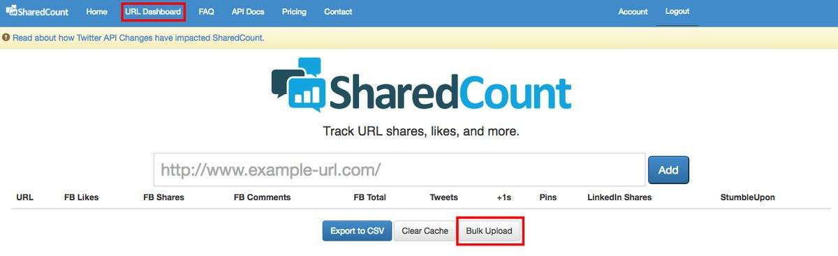 SharedCount nyitókép