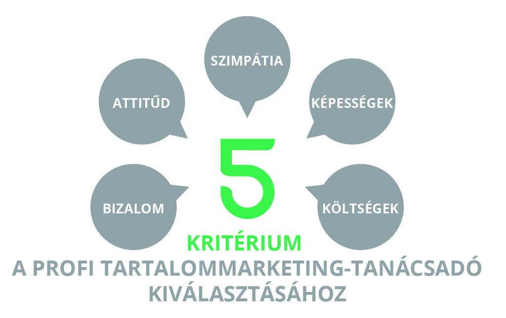 5 kritérium: bizalom, attitűd, szimpátia, képességek, költségek