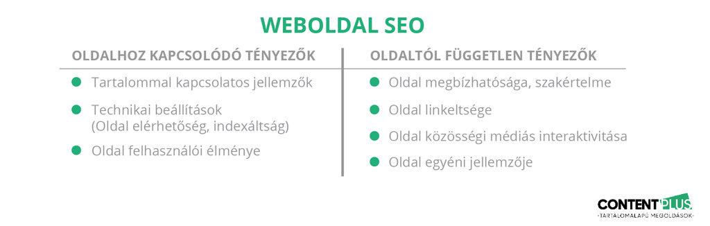 Oldalhoz kapcsolódó és oldaltól független SEO tényezők
