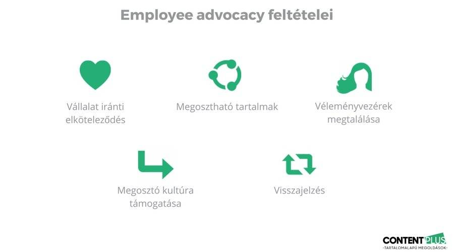 5 feltétel employee advocacy programhoz