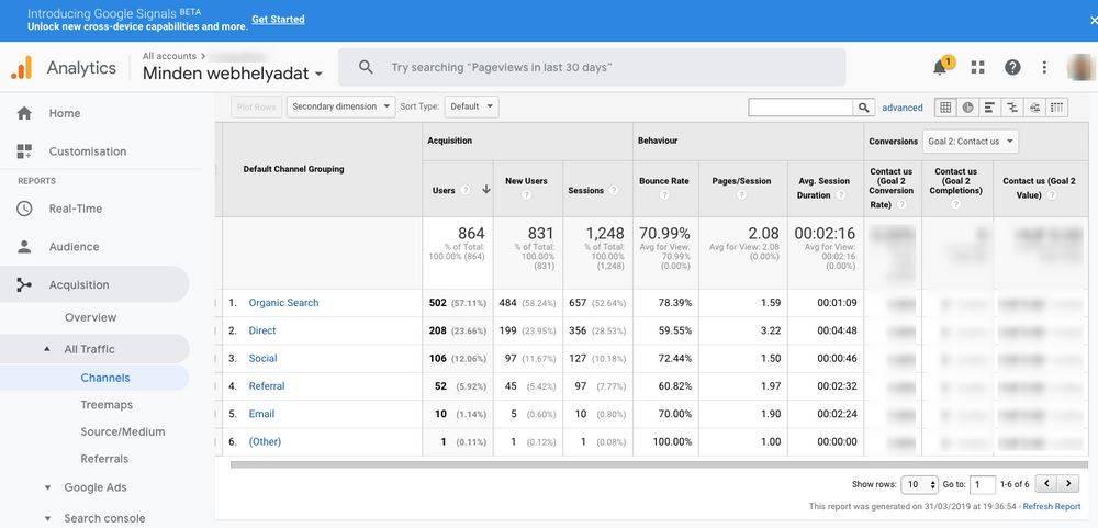 Google Analytics Akvizició csatornák statisztika