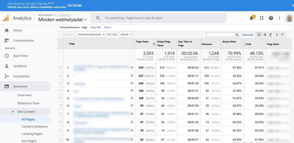 Google Analytics Viselkedés webhelytartalom statisztika