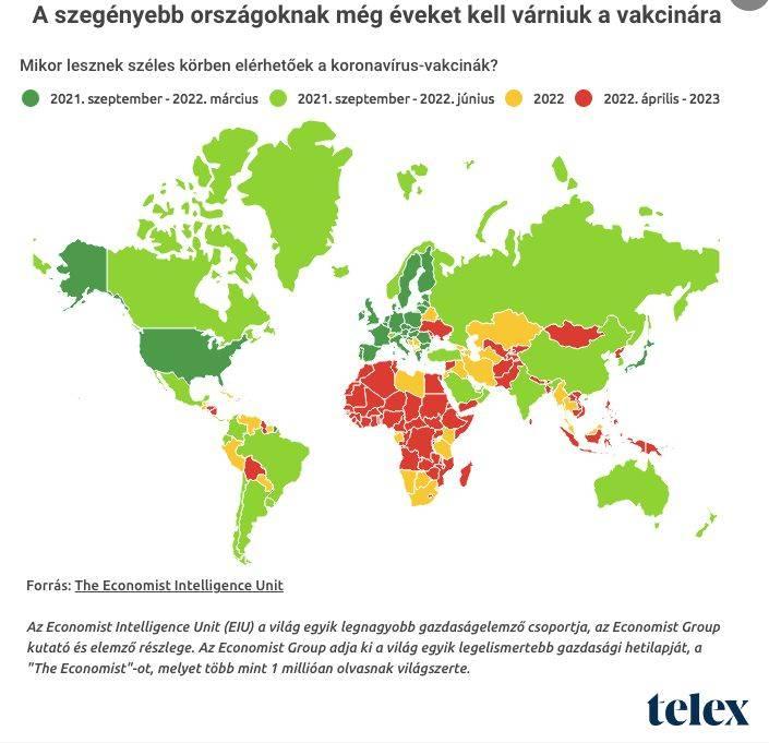 Mikor lesznek széles körben elérhetők a koronavírus-vakcinák? Világtérképen ábrázolva, országonként.